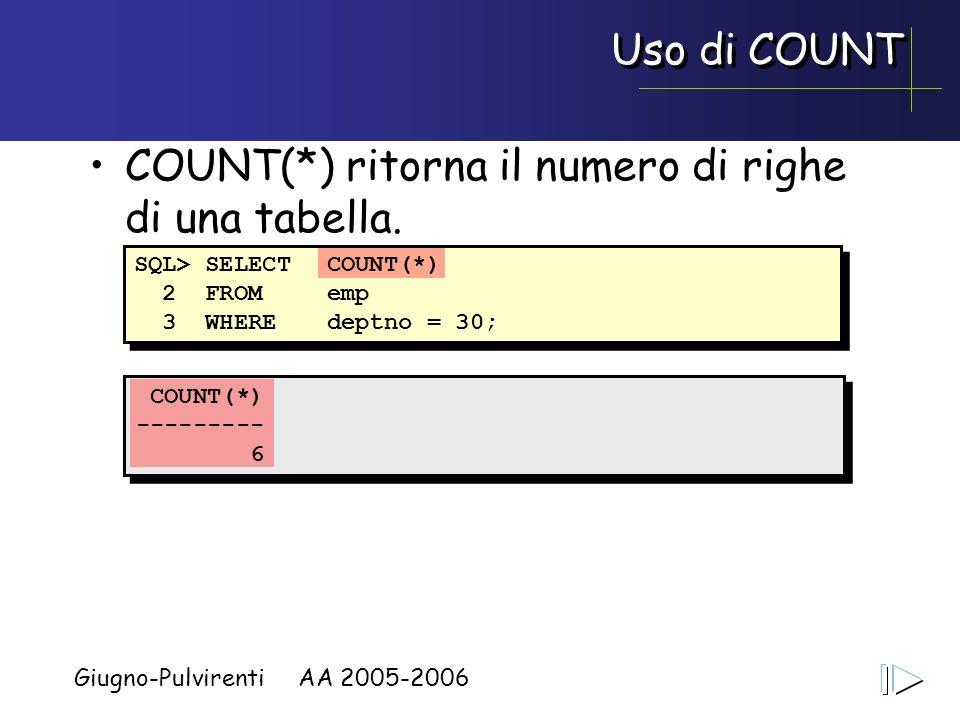 Giugno-Pulvirenti AA 2005-2006 Uso di COUNT COUNT(*) --------- 6 SQL> SELECTCOUNT(*) 2 FROMemp 3 WHEREdeptno = 30; COUNT(*) ritorna il numero di righe