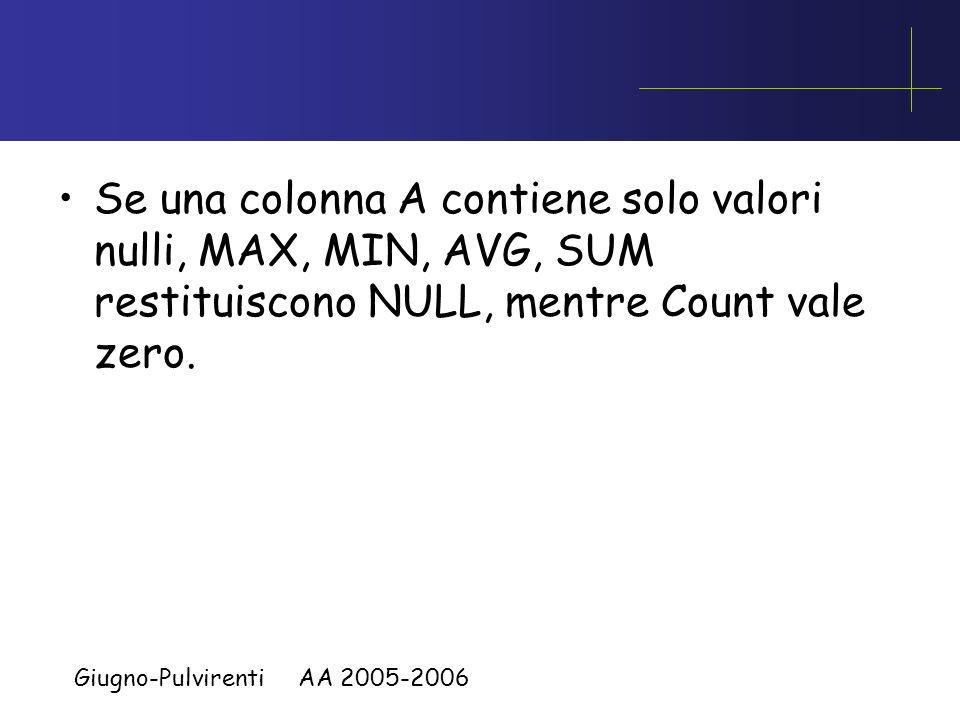 Giugno-Pulvirenti AA 2005-2006 Se una colonna A contiene solo valori nulli, MAX, MIN, AVG, SUM restituiscono NULL, mentre Count vale zero.