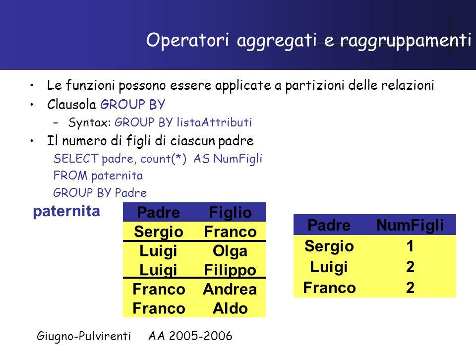 Giugno-Pulvirenti AA 2005-2006 Le funzioni possono essere applicate a partizioni delle relazioni Clausola GROUP BY –Syntax: GROUP BY listaAttributi Il