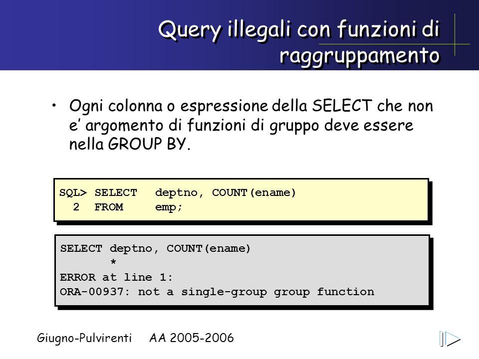 Giugno-Pulvirenti AA 2005-2006 Query illegali con funzioni di raggruppamento Ogni colonna o espressione della SELECT che non e argomento di funzioni d