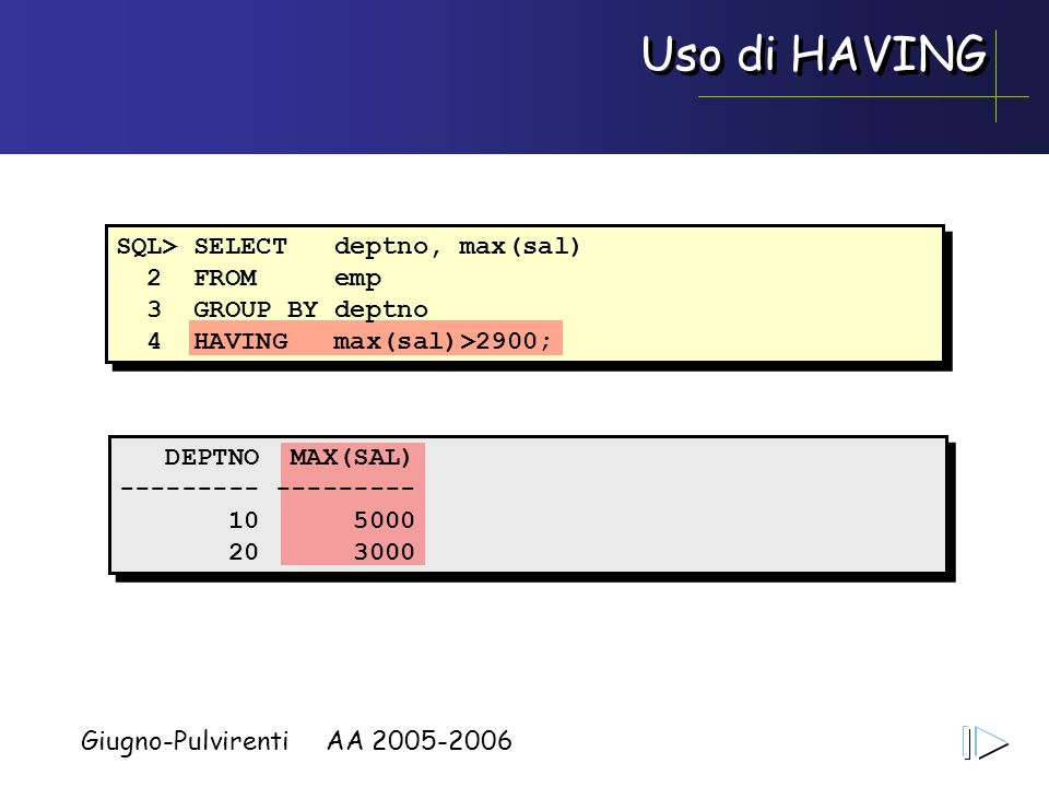 Giugno-Pulvirenti AA 2005-2006 Uso di HAVING SQL> SELECT deptno, max(sal) 2 FROM emp 3 GROUP BY deptno 4 HAVING max(sal)>2900; DEPTNO MAX(SAL) -------