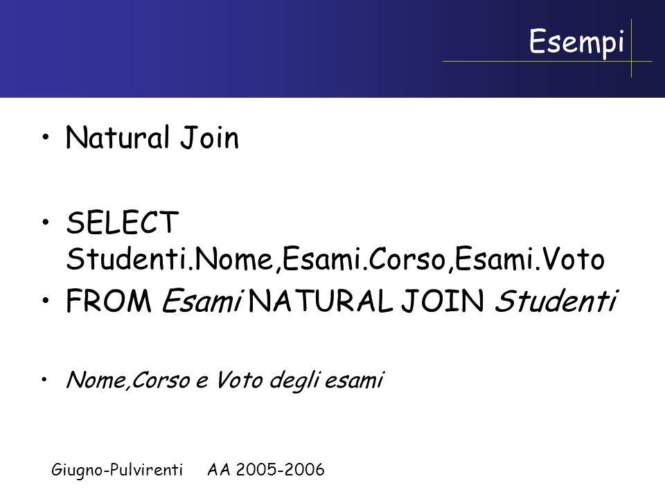 Giugno-Pulvirenti AA 2005-2006 Estrarre Record con Natural join SQL> SELECT emp.empno, emp.ename, emp.deptno, 2dept.deptno, dept.loc 3 FROM emp, dept 4 WHERE emp.deptno=dept.deptno; EMPNO ENAME DEPTNO DEPTNO LOC ----- ------ ------ ------ --------- 7839 KING 10 10 NEW YORK 7698 BLAKE 30 30 CHICAGO 7782 CLARK 10 10 NEW YORK 7566 JONES 20 20 DALLAS...