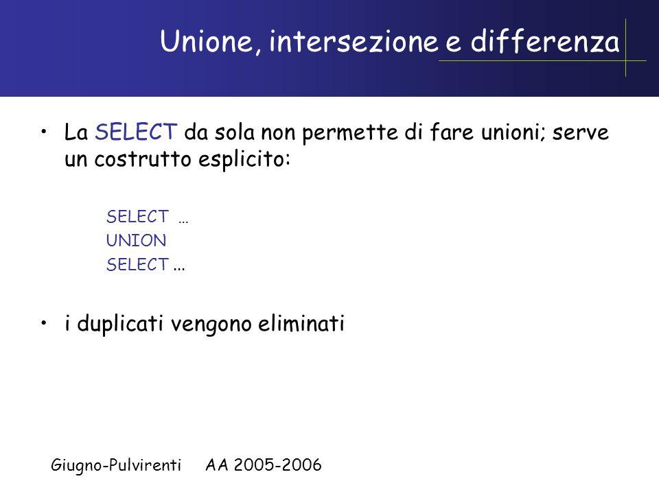 Giugno-Pulvirenti AA 2005-2006 Unione, intersezione e differenza La SELECT da sola non permette di fare unioni; serve un costrutto esplicito: SELECT …