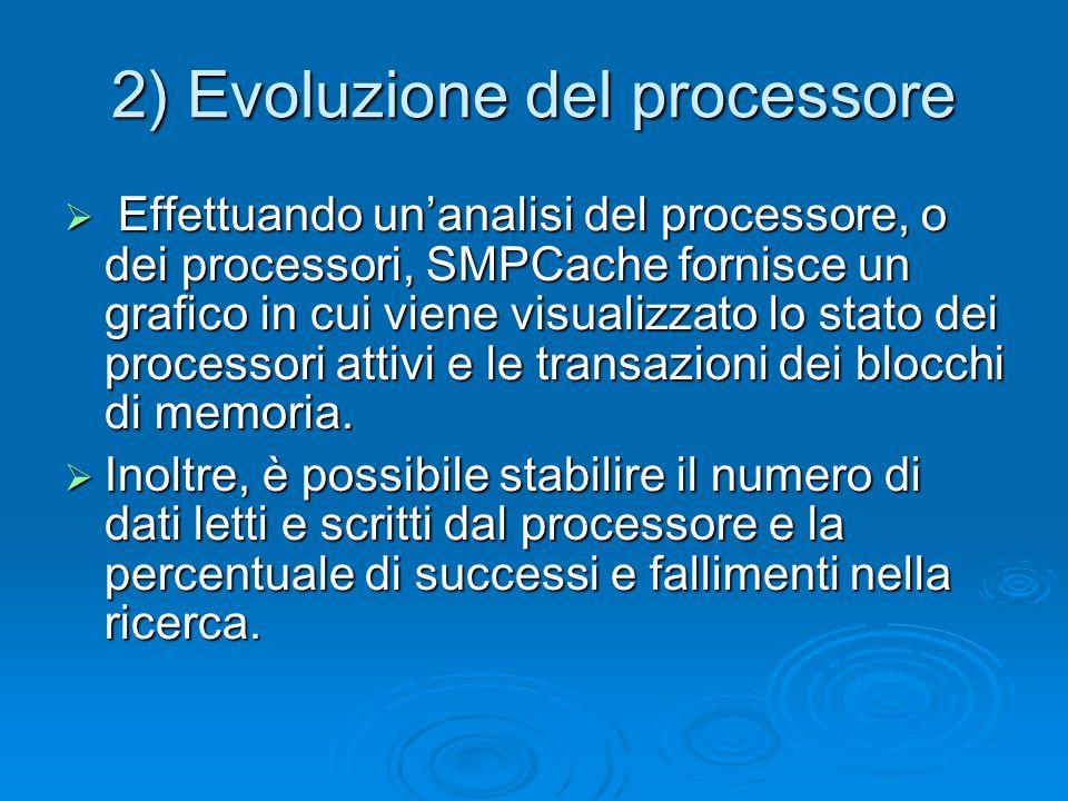 2) Evoluzione del processore Effettuando unanalisi del processore, o dei processori, SMPCache fornisce un grafico in cui viene visualizzato lo stato dei processori attivi e le transazioni dei blocchi di memoria.
