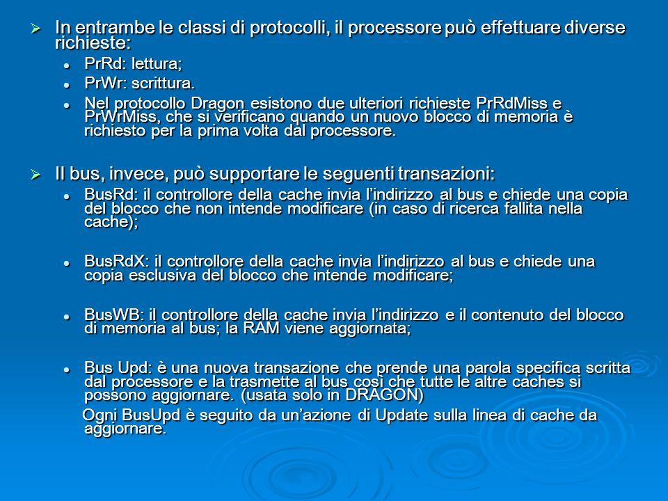 In entrambe le classi di protocolli, il processore può effettuare diverse richieste: In entrambe le classi di protocolli, il processore può effettuare diverse richieste: PrRd: lettura; PrRd: lettura; PrWr: scrittura.