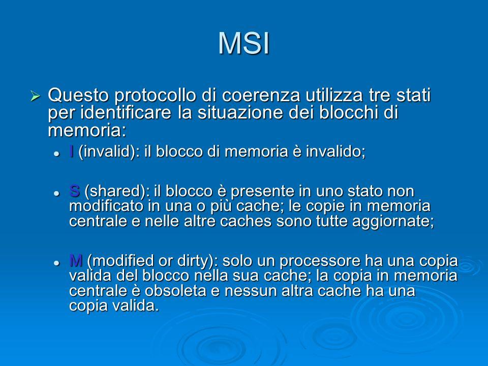 MSI Questo protocollo di coerenza utilizza tre stati per identificare la situazione dei blocchi di memoria: Questo protocollo di coerenza utilizza tre stati per identificare la situazione dei blocchi di memoria: I (invalid): il blocco di memoria è invalido; I (invalid): il blocco di memoria è invalido; S (shared): il blocco è presente in uno stato non modificato in una o più cache; le copie in memoria centrale e nelle altre caches sono tutte aggiornate; S (shared): il blocco è presente in uno stato non modificato in una o più cache; le copie in memoria centrale e nelle altre caches sono tutte aggiornate; M (modified or dirty): solo un processore ha una copia valida del blocco nella sua cache; la copia in memoria centrale è obsoleta e nessun altra cache ha una copia valida.