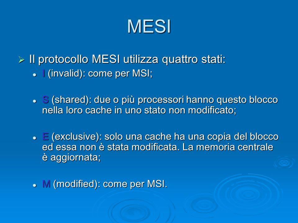 MESI Il protocollo MESI utilizza quattro stati: Il protocollo MESI utilizza quattro stati: I (invalid): come per MSI; I (invalid): come per MSI; S (shared): due o più processori hanno questo blocco nella loro cache in uno stato non modificato; S (shared): due o più processori hanno questo blocco nella loro cache in uno stato non modificato; E (exclusive): solo una cache ha una copia del blocco ed essa non è stata modificata.