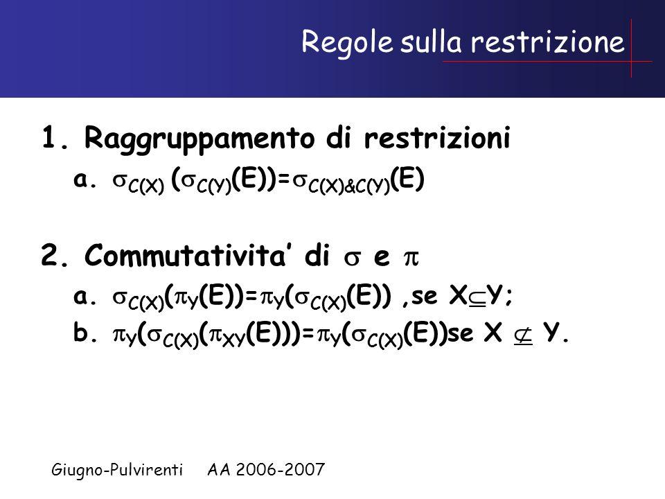 Giugno-Pulvirenti AA 2006-2007 Regole per la query optimization Anticipare lapplicazione delle proiezioni e delle restrizioni rispetto al prodotto (e