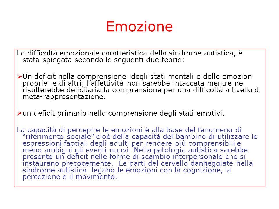 Emozione La difficoltà emozionale caratteristica della sindrome autistica, è stata spiegata secondo le seguenti due teorie: Un deficit nella comprensi