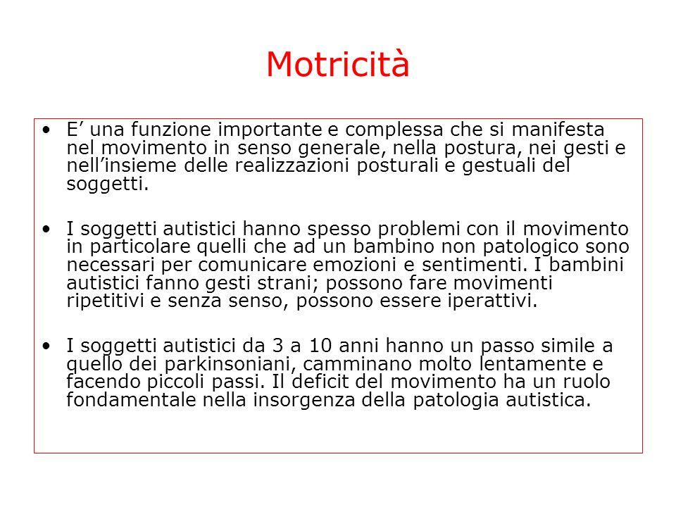 Motricità E una funzione importante e complessa che si manifesta nel movimento in senso generale, nella postura, nei gesti e nellinsieme delle realizz