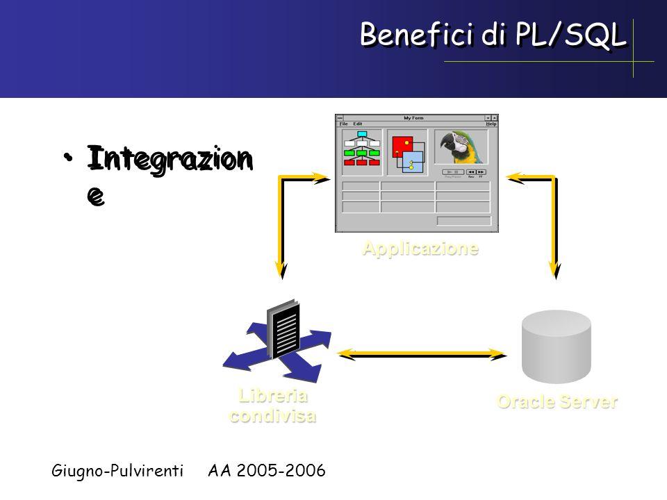 Giugno-Pulvirenti AA 2005-2006 About PL/SQL –PL/SQL e unestensione di SQL con delle caratteristiche di linguaggi programmazione. –I comandi SQL sono i
