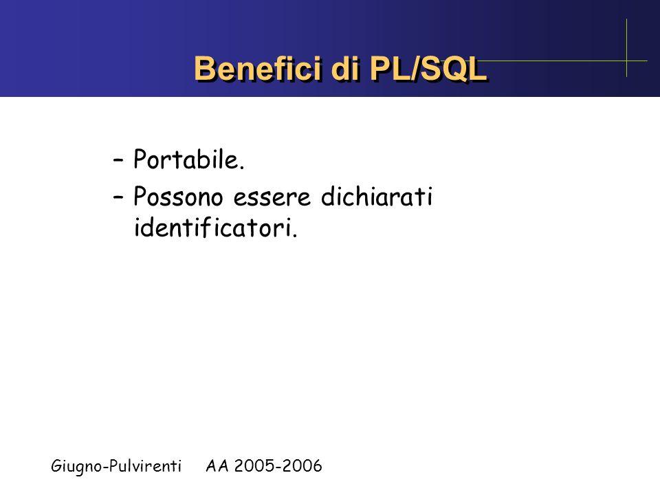Giugno-Pulvirenti AA 2005-2006 Benefici di PL/SQL Modularizzazione programmi DECLARE BEGIN EXCEPTION END;