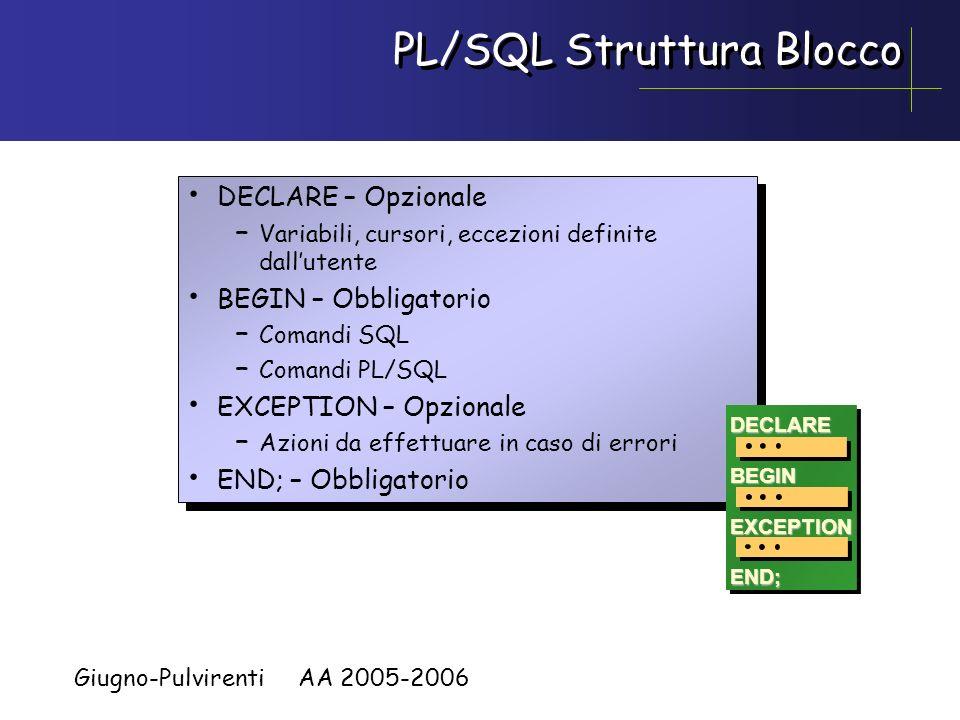 Giugno-Pulvirenti AA 2005-2006 Benefici di PL/SQL –Si puo programmare con un linguaggio procedurale che possiede strutture di controllo. –Consente la