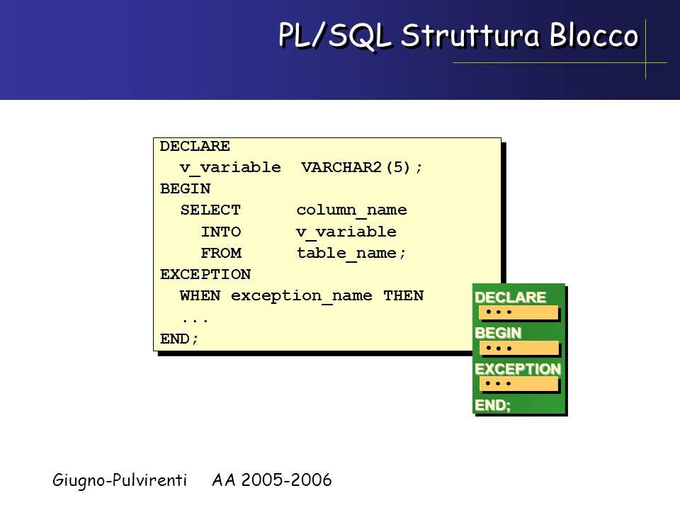 Giugno-Pulvirenti AA 2005-2006 PL/SQL Struttura Blocco DECLARE – Opzionale – Variabili, cursori, eccezioni definite dallutente BEGIN – Obbligatorio –