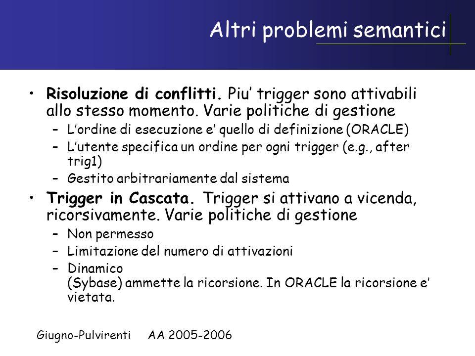Giugno-Pulvirenti AA 2005-2006 Problemi di Applicabilita dei Trigger Complessita: Bisogna conoscere tutti gli effetti diretti ed indiretti dellazione