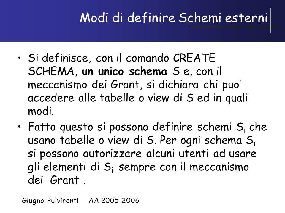 Giugno-Pulvirenti AA 2005-2006 Schemi Esterni Schema Esterno e la definizione di uno schema per un DB per una certa classe di utenti e degli accessi a
