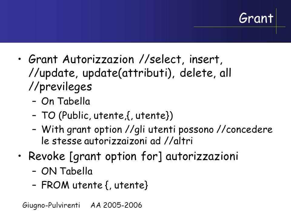 Giugno-Pulvirenti AA 2005-2006 Modi di definire Schemi esterni Si definisce, con il comando CREATE SCHEMA, un unico schema S e, con il meccanismo dei