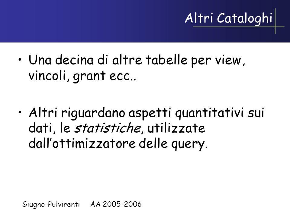 Giugno-Pulvirenti AA 2005-2006 Cataloghi in SQL LINFORMATION_SCHEMA (cataloghi di sistema) contiente delle tabelle speciali che contengono i meta-dati