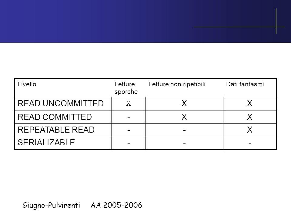 Giugno-Pulvirenti AA 2005-2006 SERIALIZABLE Degree of isolation 3. Consiste nel blocco temporaneo della tabella; In certe applicazioni troppo restritt