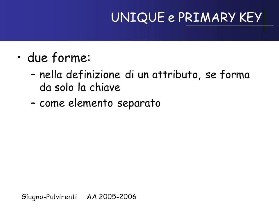 Giugno-Pulvirenti AA 2005-2006 Vincoli intrarelazionali NOT NULL UNIQUE definisce chiavi PRIMARY KEY: chiave primaria (una sola, implica NOT NULL) CHE