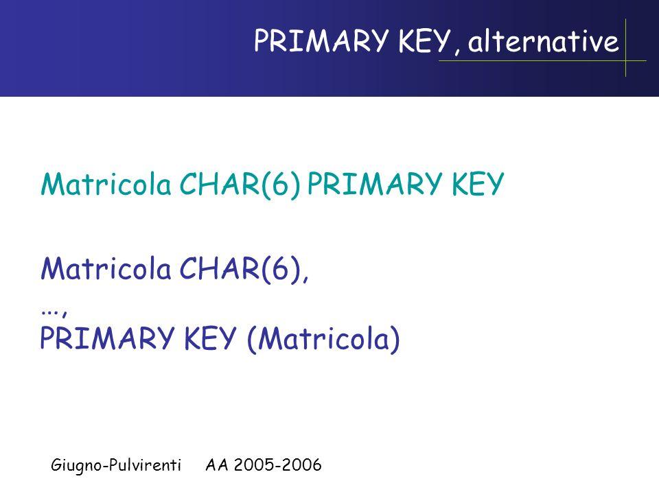 Giugno-Pulvirenti AA 2005-2006 CREATE TABLE, esempio CREATE TABLE Impiegato( Matricola CHAR(6) PRIMARY KEY, Nome CHAR(20) NOT NULL, Cognome CHAR(20) N