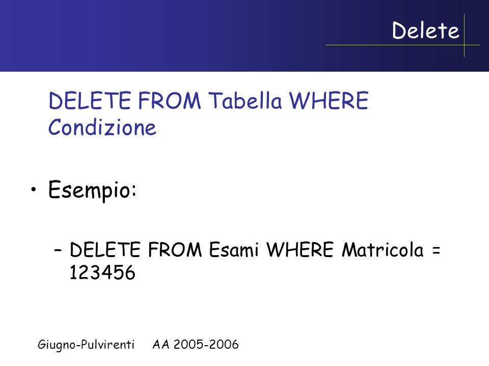 Giugno-Pulvirenti AA 2005-2006 Insert INSERT INTO Tabella [(Attributo {,Attributo} )] VALUES ( Valore {,Valore} ) Esempio –INSERT INTO Esami VALUES (D