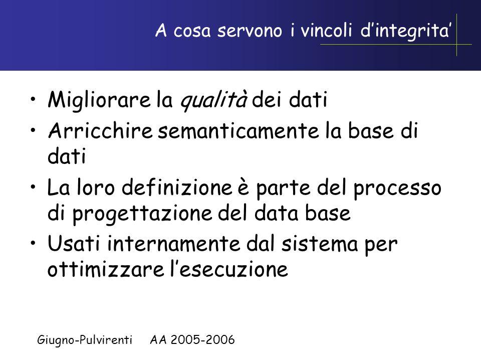Giugno-Pulvirenti AA 2005-2006 Vincoli dintegrita Riguardano i valori ammissibili degli attributi di una tupla –Vincoli Intrarelazionali: nellambito d