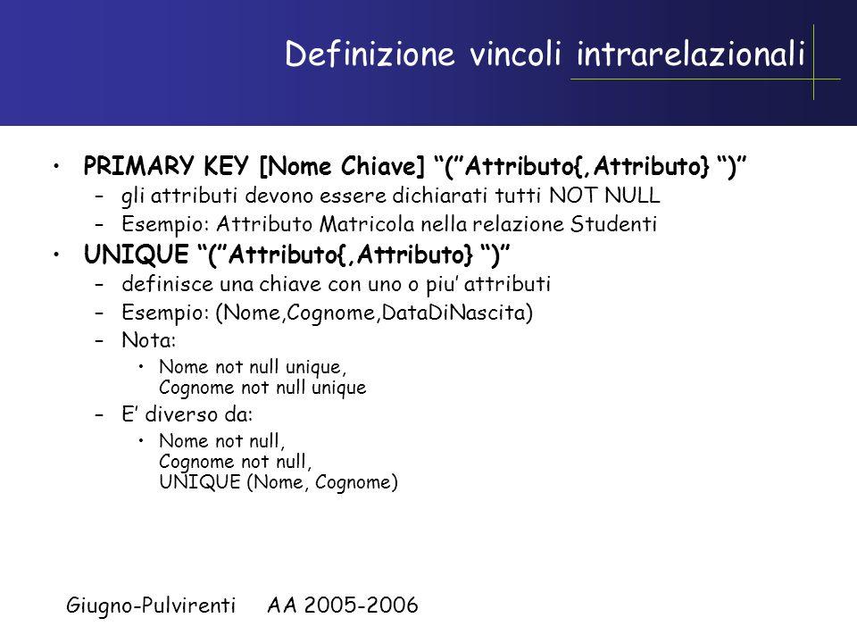 Giugno-Pulvirenti AA 2005-2006 Vincoli sui valori della tupla NOT NULL –implicito se lattributo fa parte di una chiave primaria –Esempio: campo matric