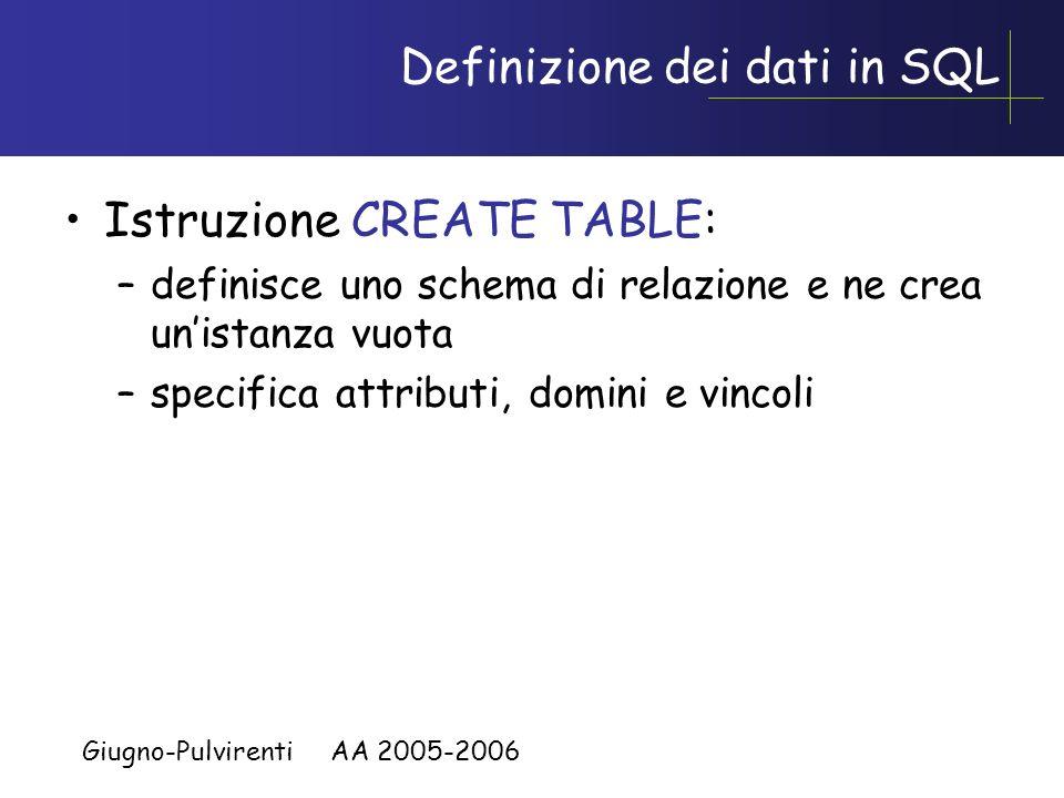 Giugno-Pulvirenti AA 2005-2006 DROP SCHEMA DROP SCHEMA Nome [RESTRICT | CASCADE] cancella la base di dati Nome Restrict: drop non viene eseguito se il