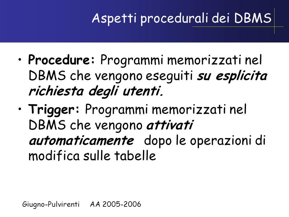 Basi di dati I Prof.ssa Rosalba Giugno Prof. Alfredo Pulvirenti SQL: Procedure e Trigger