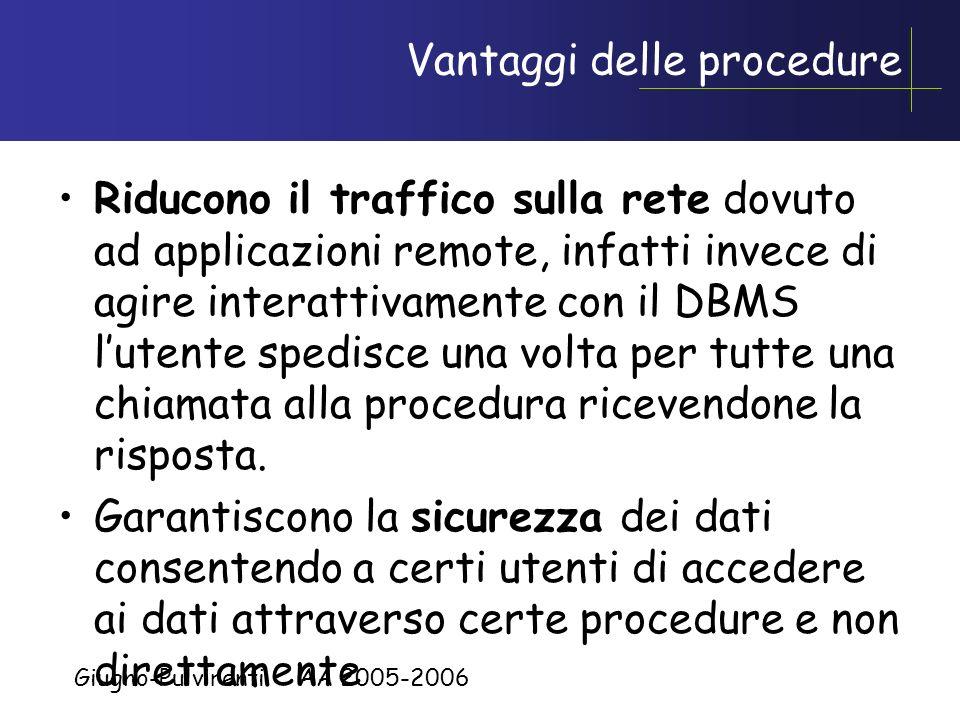 Giugno-Pulvirenti AA 2005-2006 Vantaggi delle procedure Consentono di condividere fra gli utenti delle attivita comuni, in modo da centralizzare la ma