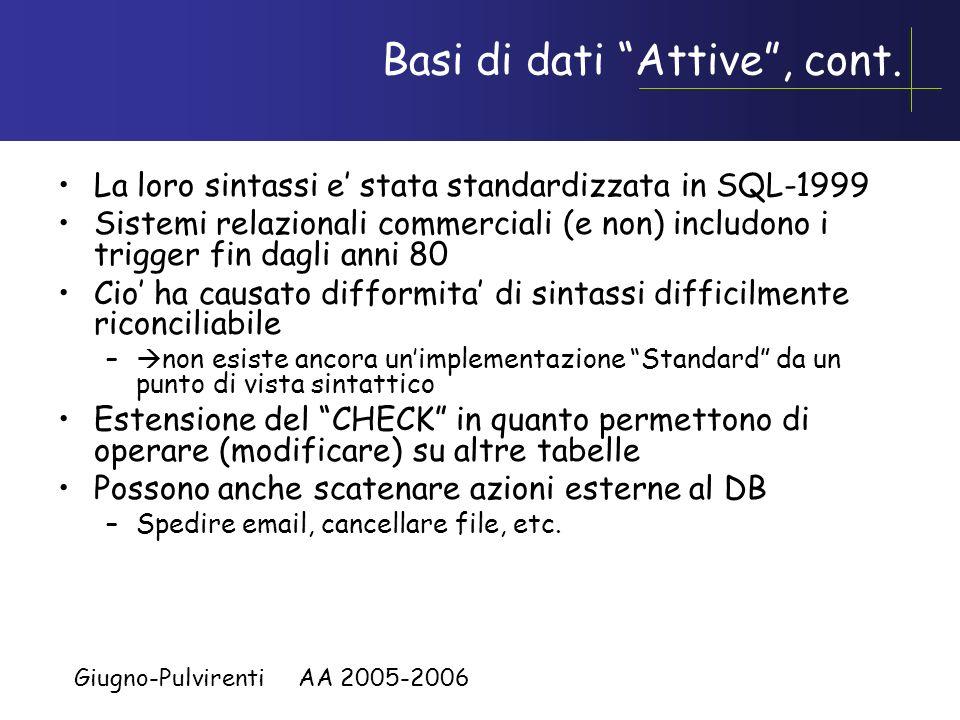 Giugno-Pulvirenti AA 2005-2006 Basi di dati Attive Trigger: Regole basate sul paradigma Event-Condition-Action (ECA) incorporate nella base di dati –S