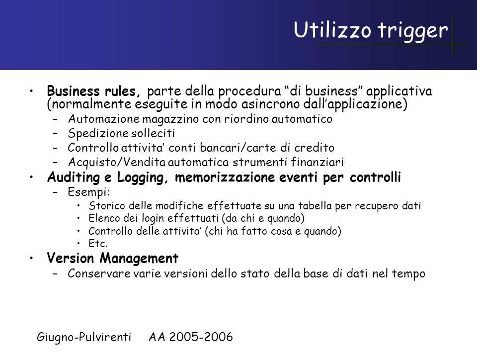 Giugno-Pulvirenti AA 2005-2006 Basi di dati Attive, cont. La loro sintassi e stata standardizzata in SQL-1999 Sistemi relazionali commerciali (e non)