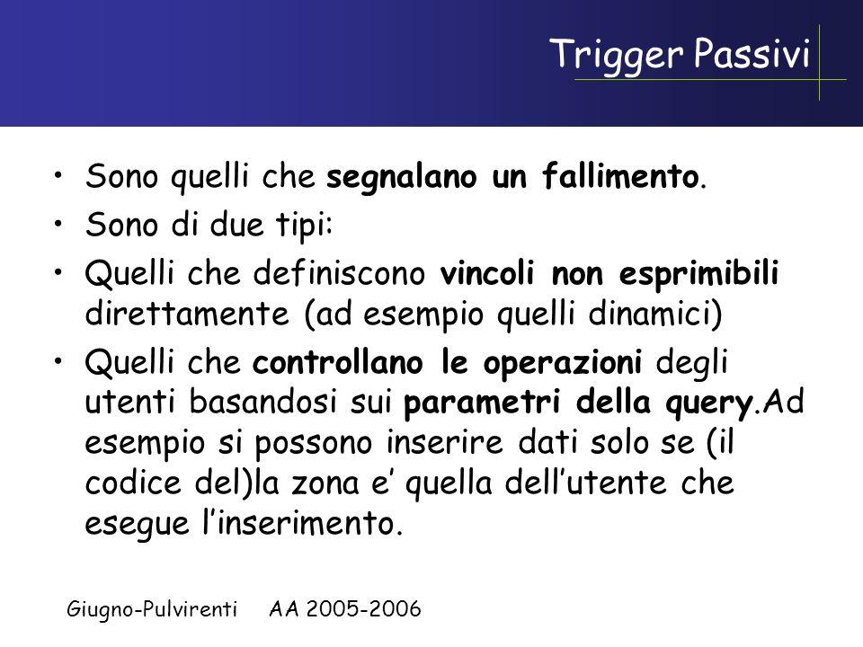 Giugno-Pulvirenti AA 2005-2006 Utilizzo Trigger Duplicazione database –trasparente tramite luso dei trigger –Implementazione database distribuiti Vinc