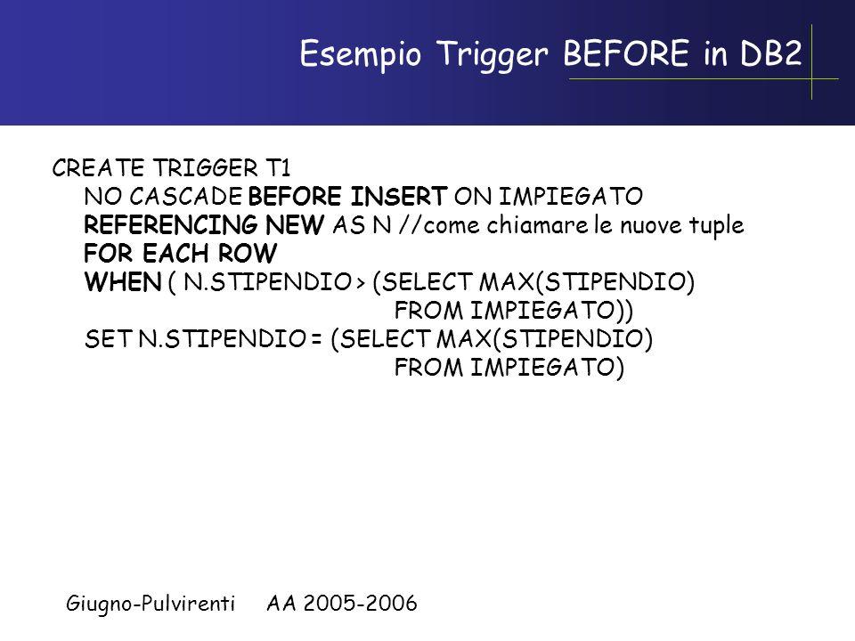 Giugno-Pulvirenti AA 2005-2006 Modo di esecuzione del trigger Indica se far partire il trigger prima (BEFORE) o dopo (AFTER) lesecuzione fisica del co
