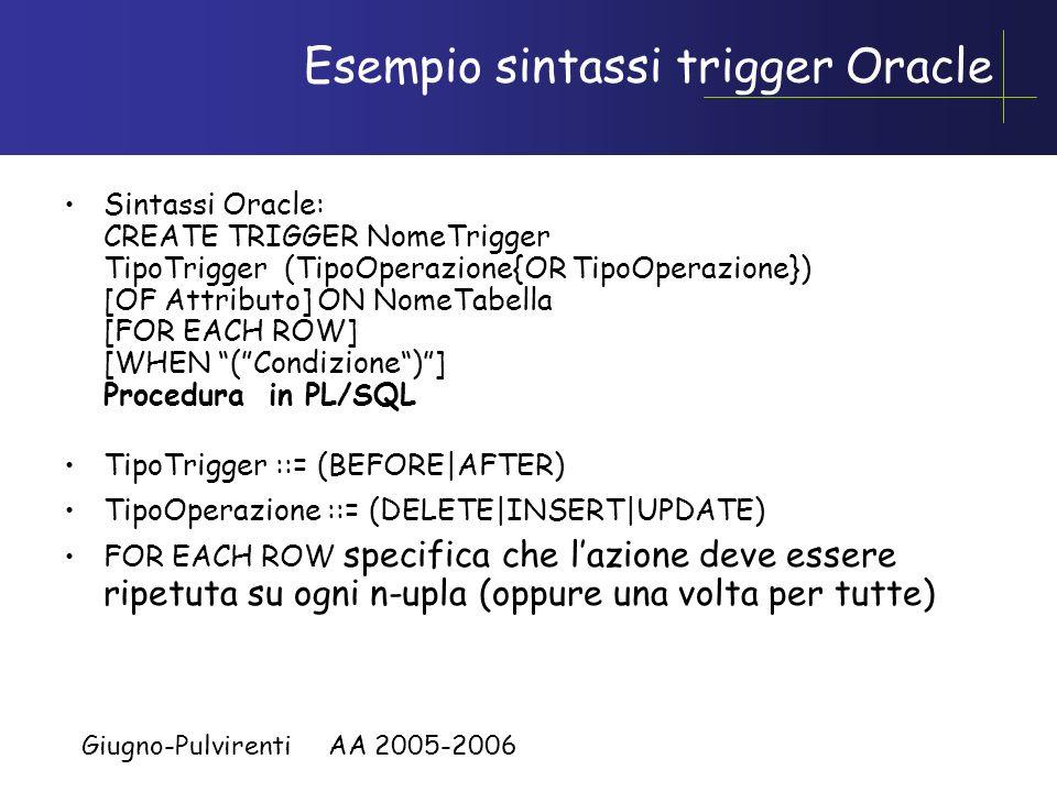 Giugno-Pulvirenti AA 2005-2006 Esecuzione del trigger Immediata –Non appena il comando viene eseguito –Nel mezzo della transazione –Fa parte della ste