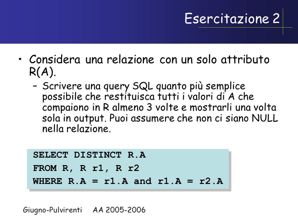 Giugno-Pulvirenti AA 2005-2006 Esercitazione 2 Considera una relazione con un solo attributo R(A). –Scrivere una query SQL quanto più semplice possibi