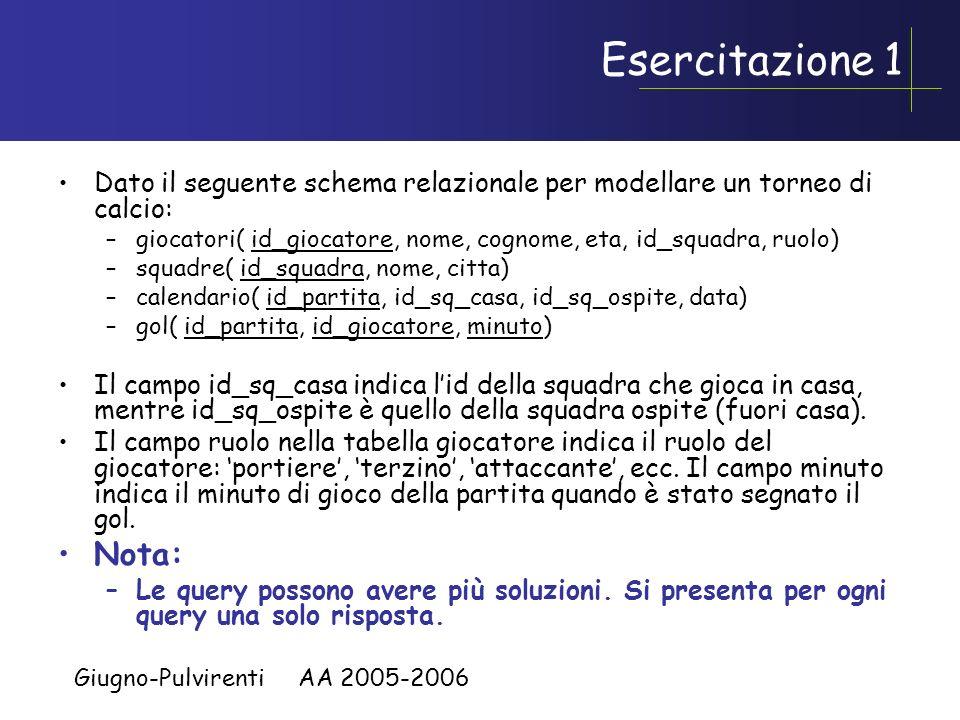 Giugno-Pulvirenti AA 2005-2006 Esercitazione 1 Dato il seguente schema relazionale per modellare un torneo di calcio: –giocatori( id_giocatore, nome,
