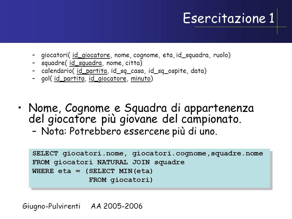 Giugno-Pulvirenti AA 2005-2006 Esercitazione 1 –giocatori( id_giocatore, nome, cognome, eta, id_squadra, ruolo) –squadre( id_squadra, nome, citta) –ca
