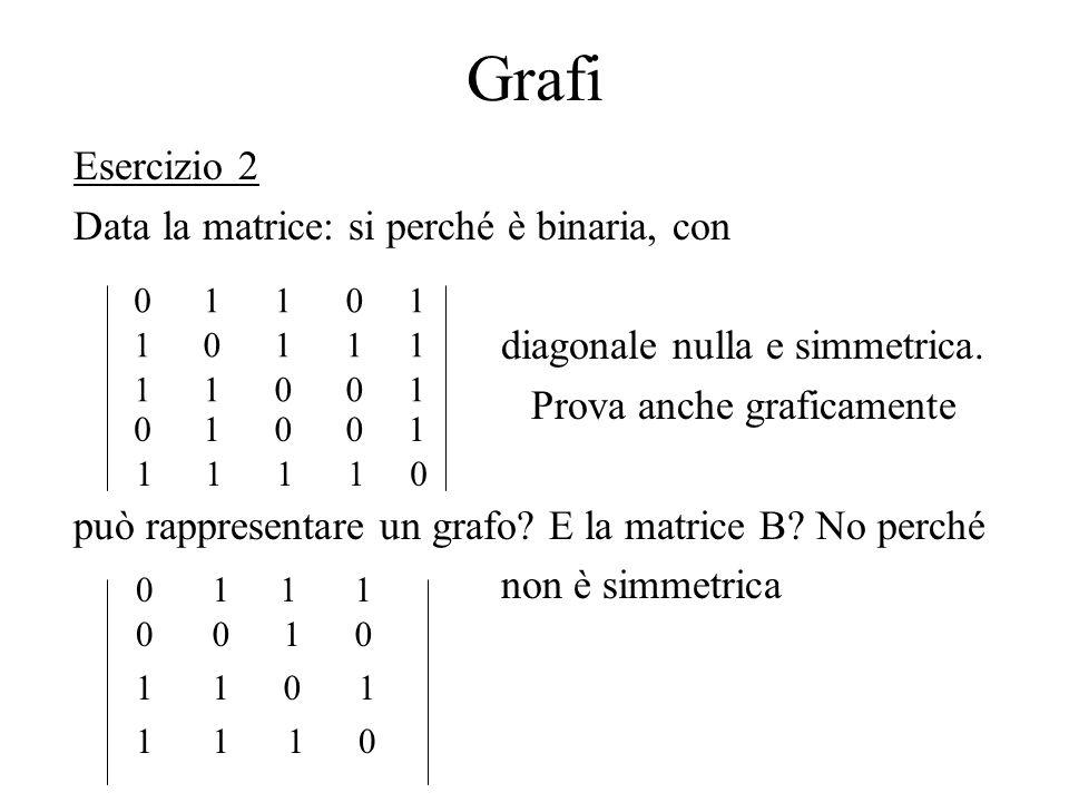 Grafi Esercizio 2 Data la matrice: si perché è binaria, con diagonale nulla e simmetrica. Prova anche graficamente può rappresentare un grafo? E la ma