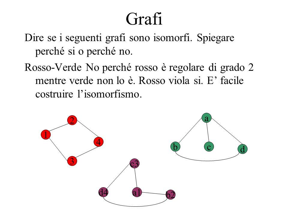 Grafi Dire se i seguenti grafi sono isomorfi. Spiegare perché si o perché no. Rosso-Verde No perché rosso è regolare di grado 2 mentre verde non lo è.