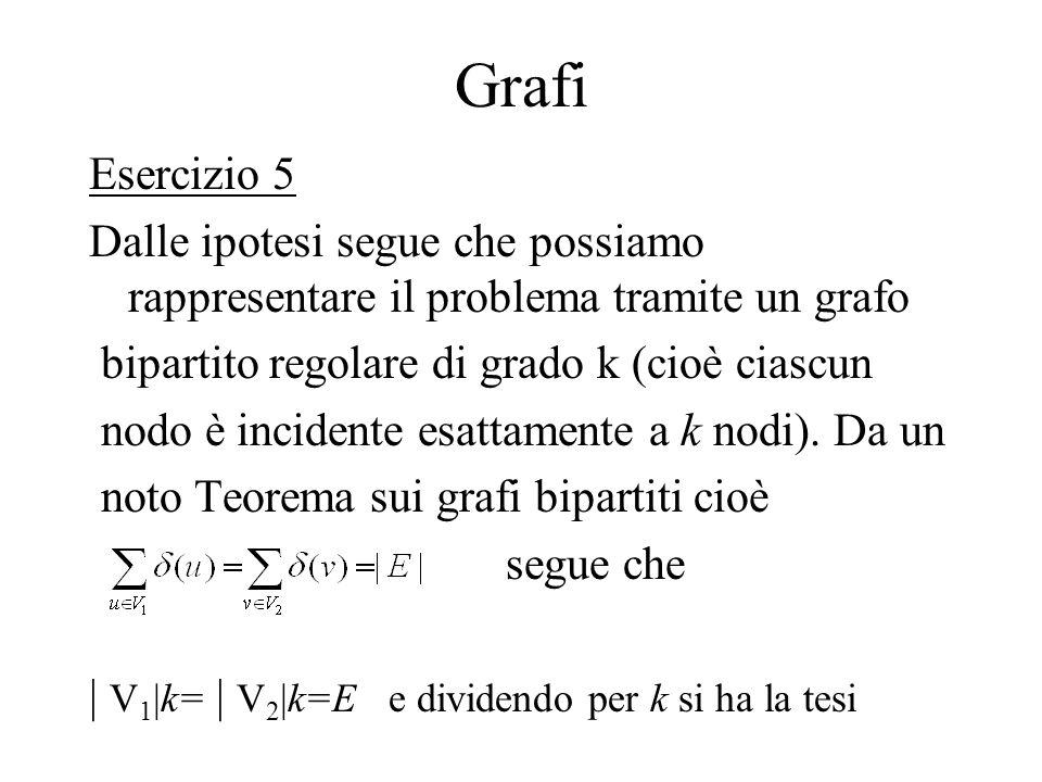 Grafi Esercizio 5 Dalle ipotesi segue che possiamo rappresentare il problema tramite un grafo bipartito regolare di grado k (cioè ciascun nodo è incid