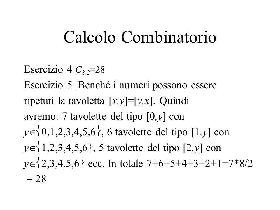 Calcolo Combinatorio Esercizio 4 C 8,2 =28 Esercizio 5 Benché i numeri possono essere ripetuti la tavoletta [x,y]=[y,x].