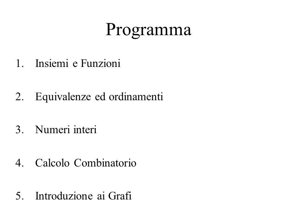 Funzioni (o applicazioni) 3.