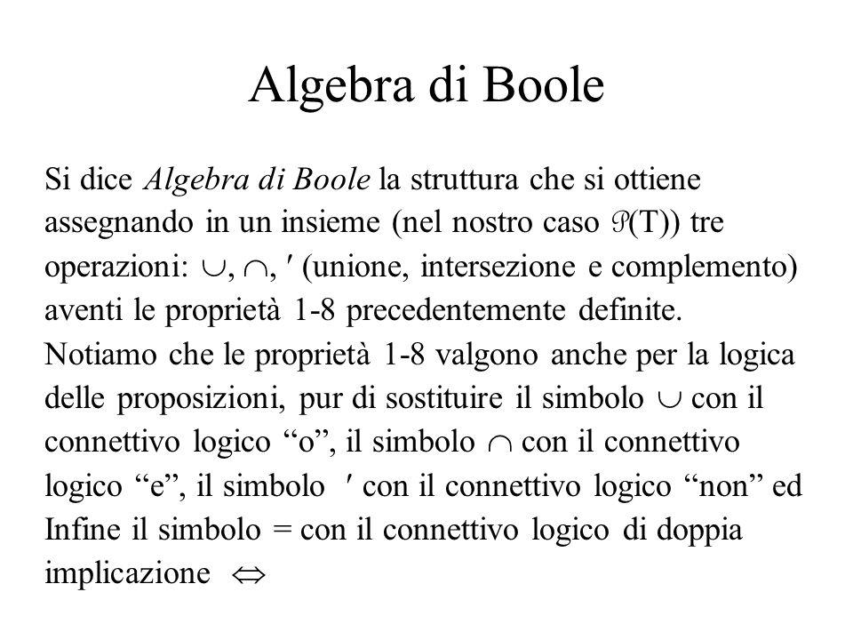 Algebra di Boole Si dice Algebra di Boole la struttura che si ottiene assegnando in un insieme (nel nostro caso P (T)) tre operazioni:,, (unione, inte
