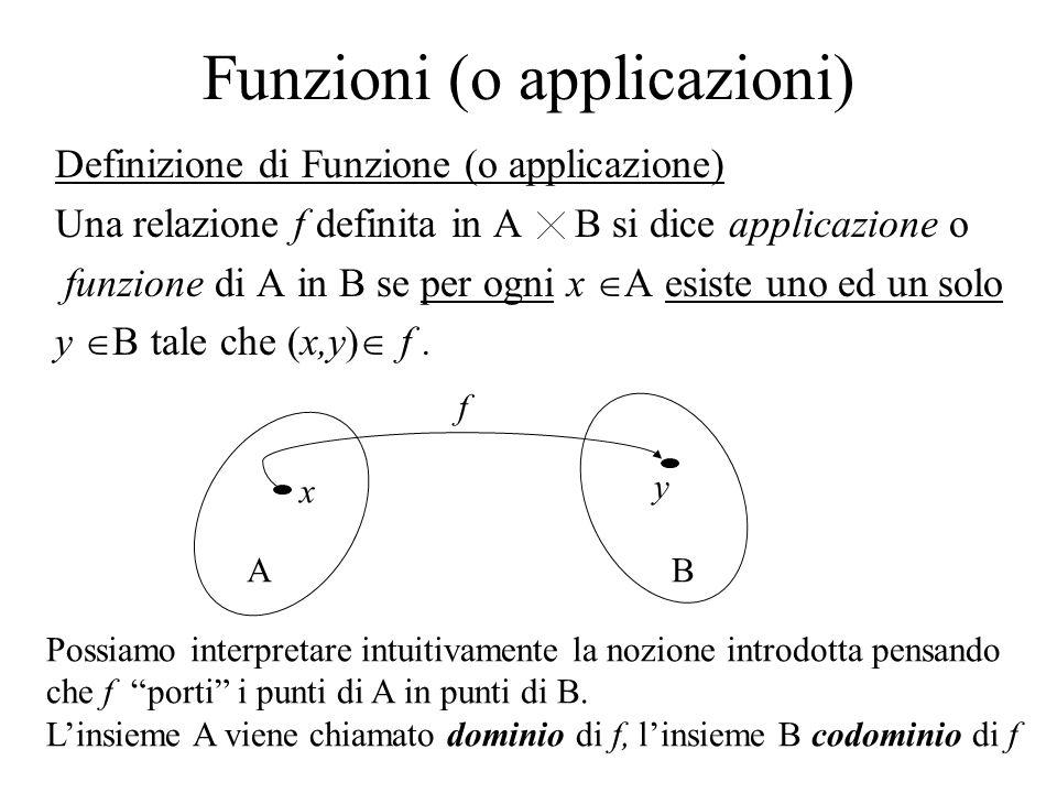 Funzioni (o applicazioni) Definizione di Funzione (o applicazione) Una relazione f definita in A B si dice applicazione o funzione di A in B se per og