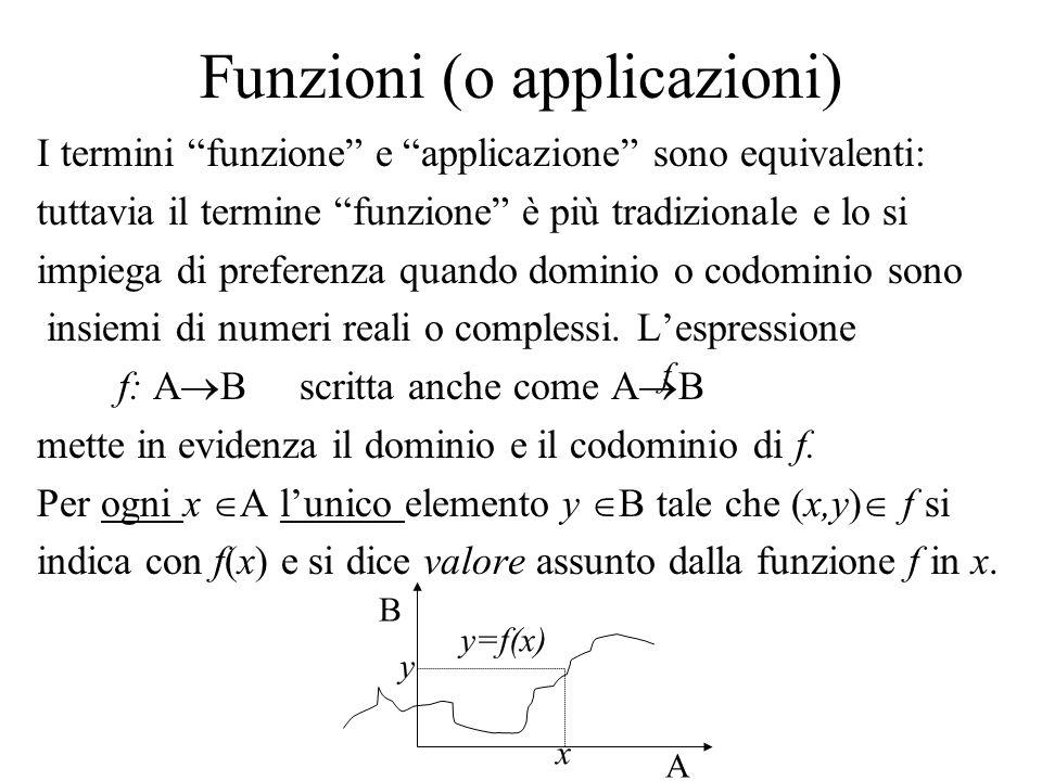Funzioni (o applicazioni) I termini funzione e applicazione sono equivalenti: tuttavia il termine funzione è più tradizionale e lo si impiega di prefe
