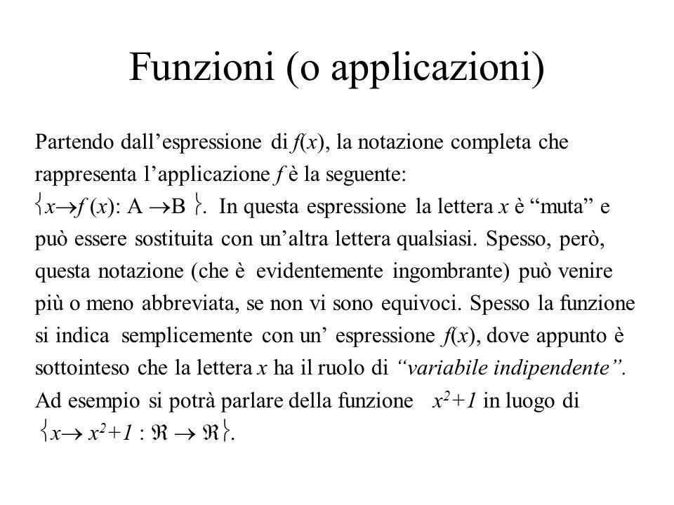 Funzioni (o applicazioni) Partendo dallespressione di f(x), la notazione completa che rappresenta lapplicazione f è la seguente: x f (x): A B. In ques