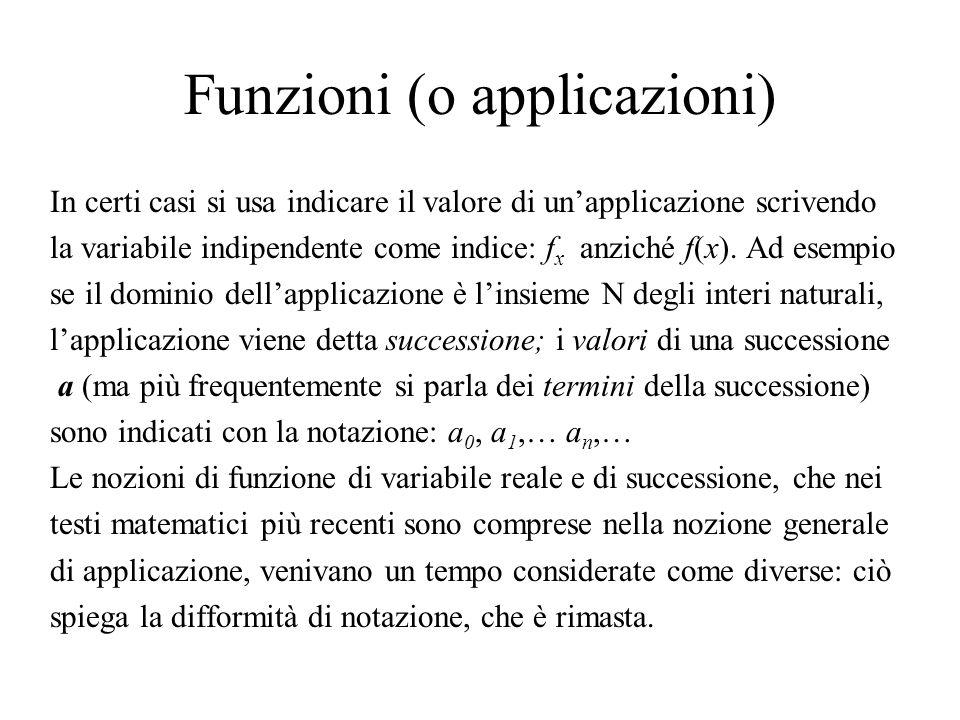 Funzioni (o applicazioni) In certi casi si usa indicare il valore di unapplicazione scrivendo la variabile indipendente come indice: f x anziché f(x).