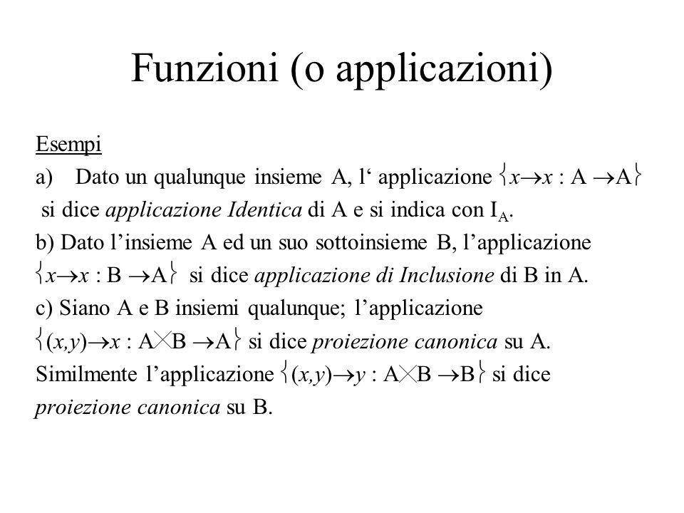 Funzioni (o applicazioni) Esempi a)Dato un qualunque insieme A, l applicazione x x : A A si dice applicazione Identica di A e si indica con I A. b) Da